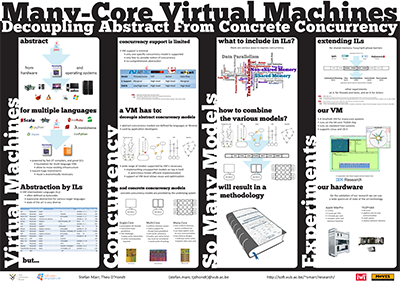 Many-Core Virtual Machines